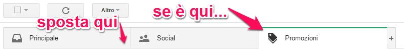 Gmail-scheda-promozioni
